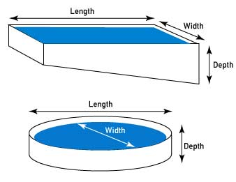 how to estimate the total volume of a pool or pond